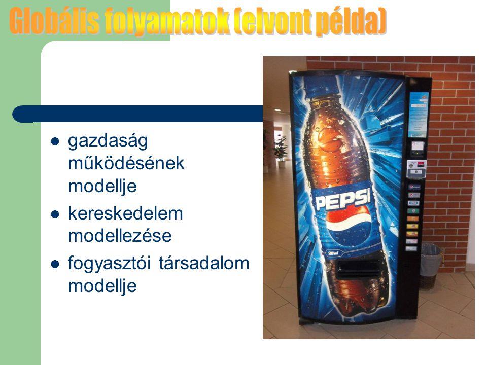 gazdaság működésének modellje kereskedelem modellezése fogyasztói társadalom modellje