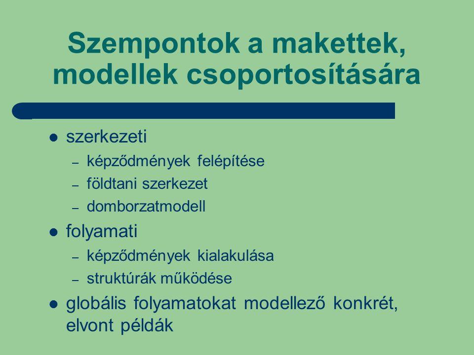 Szempontok a makettek, modellek csoportosítására szerkezeti – képződmények felépítése – földtani szerkezet – domborzatmodell folyamati – képződmények kialakulása – struktúrák működése globális folyamatokat modellező konkrét, elvont példák