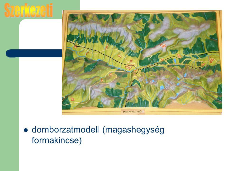 domborzatmodell (magashegység formakincse)