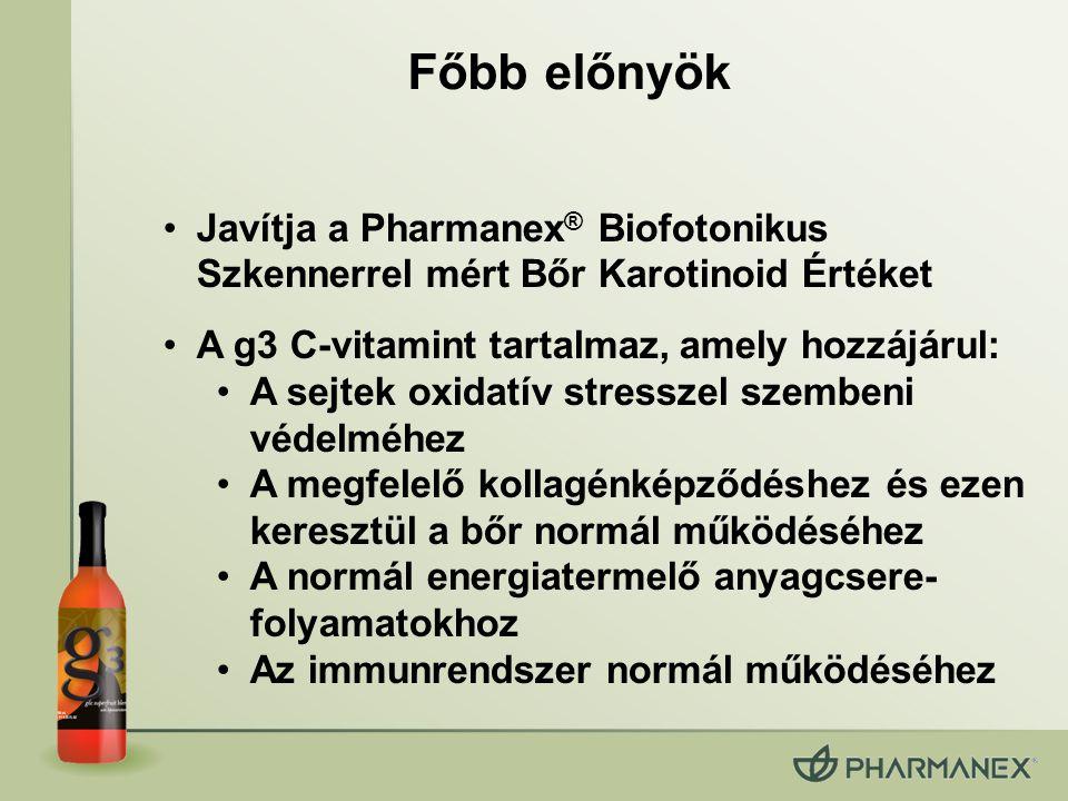 Javítja a Pharmanex ® Biofotonikus Szkennerrel mért Bőr Karotinoid Értéket A g3 C-vitamint tartalmaz, amely hozzájárul: A sejtek oxidatív stresszel szembeni védelméhez A megfelelő kollagénképződéshez és ezen keresztül a bőr normál működéséhez A normál energiatermelő anyagcsere- folyamatokhoz Az immunrendszer normál működéséhez Főbb előnyök