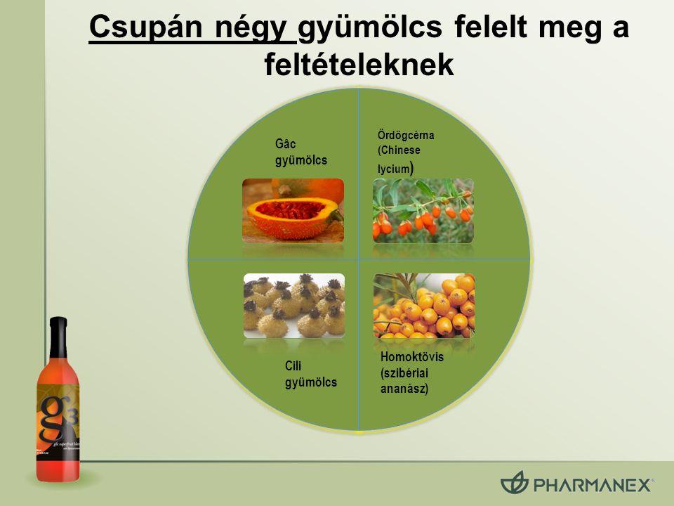 Csupán négy gyümölcs felelt meg a feltételeknek Gâc gyümölcs Ördögcérna (Chinese lycium ) Cili gyümölcs Homoktövis (szibériai ananász)
