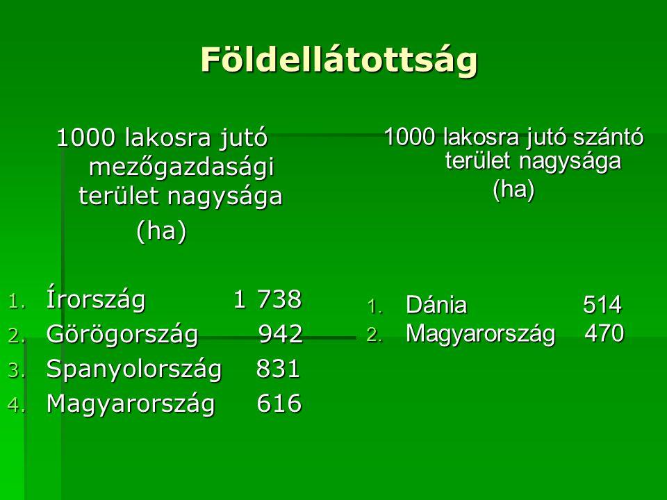 Földellátottság 1000 lakosra jutó mezőgazdasági terület nagysága (ha) 1. Írország 1 738 2. Görögország 942 3. Spanyolország 831 4. Magyarország 616 10