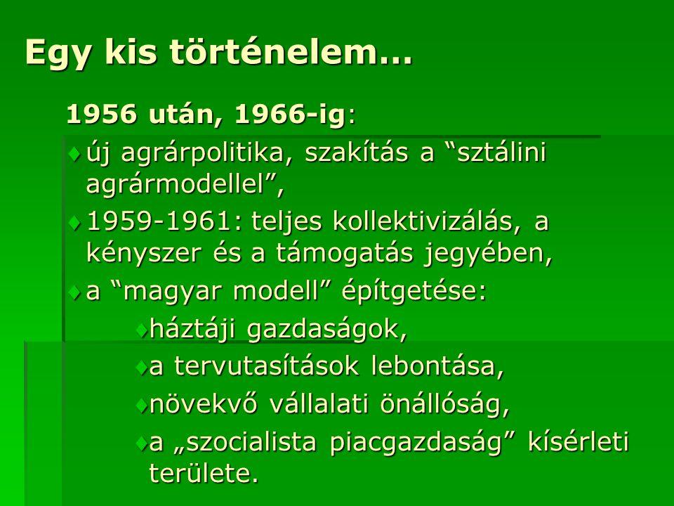 """Egy kis történelem… 1956 után, 1966-ig: új agrárpolitika, szakítás a """"sztálini agrármodellel"""", 1959-1961: teljes kollektivizálás, a kényszer és a tá"""