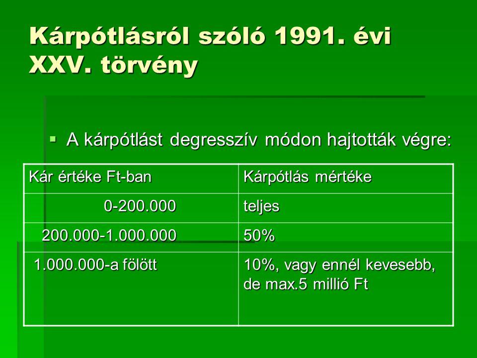 Kárpótlásról szóló 1991. évi XXV. törvény  A kárpótlást degresszív módon hajtották végre: Kár értéke Ft-ban Kárpótlás mértéke 0-200.000 0-200.000telj