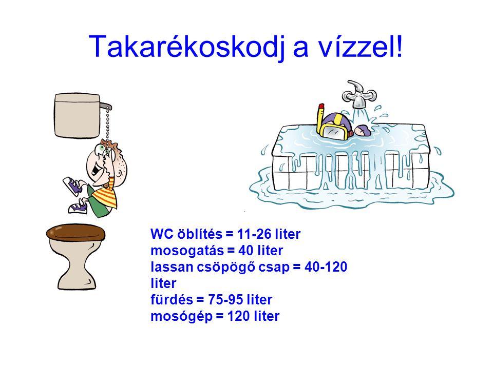 Takarékoskodj a vízzel! WC öblítés = 11-26 liter mosogatás = 40 liter lassan csöpögő csap = 40-120 liter fürdés = 75-95 liter mosógép = 120 liter