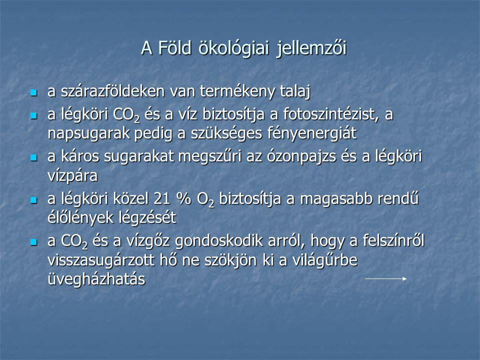 A Föld ökológiai jellemzői A Föld ökológiai jellemzői a szárazföldeken van termékeny talaj a szárazföldeken van termékeny talaj a légköri CO 2 és a víz biztosítja a fotoszintézist, a napsugarak pedig a szükséges fényenergiát a légköri CO 2 és a víz biztosítja a fotoszintézist, a napsugarak pedig a szükséges fényenergiát a káros sugarakat megszűri az ózonpajzs és a légköri vízpára a káros sugarakat megszűri az ózonpajzs és a légköri vízpára a légköri közel 21 % O 2 biztosítja a magasabb rendű élőlények légzését a légköri közel 21 % O 2 biztosítja a magasabb rendű élőlények légzését a CO 2 és a vízgőz gondoskodik arról, hogy a felszínről visszasugárzott hő ne szökjön ki a világűrbe üvegházhatás a CO 2 és a vízgőz gondoskodik arról, hogy a felszínről visszasugárzott hő ne szökjön ki a világűrbe üvegházhatás
