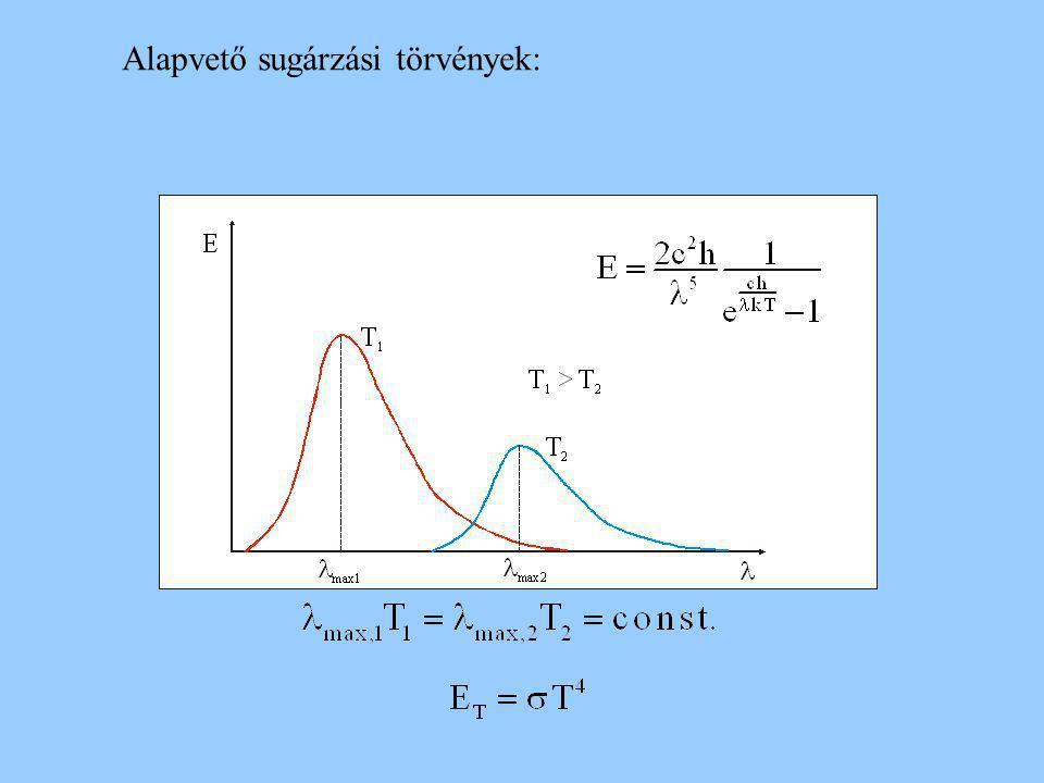 T s = 6100 K ={0,2 – 4,0  m} max  0,5  m Napállandó = 1368 Wm -2  6% A Föld felszínére jutó átlagos energia (másodpercenként): 342 Wm -2 Rövidhullámú sugárzás