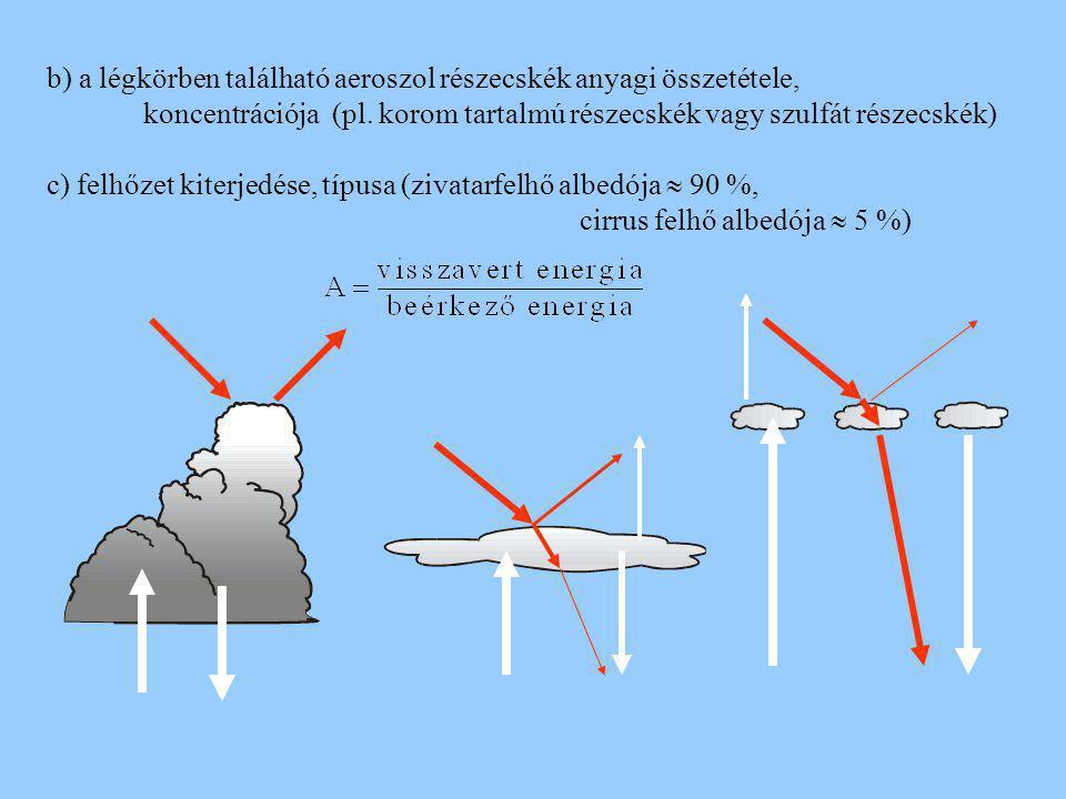 b) a légkörben található aeroszol részecskék anyagi összetétele, koncentrációja (pl. korom tartalmú részecskék vagy szulfát részecskék) c) felhőzet ki