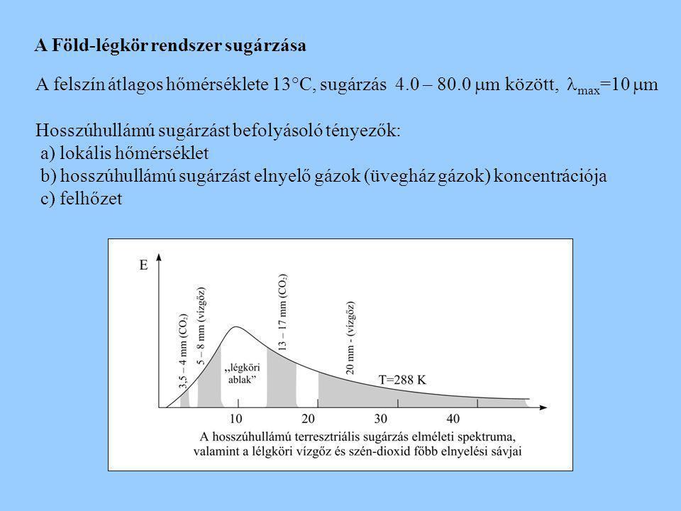 A Föld- légkör rendszer átlaghőmérséklete állandó: besugárzott energia = visszavert sugárzás energiája + kisugárzott energia