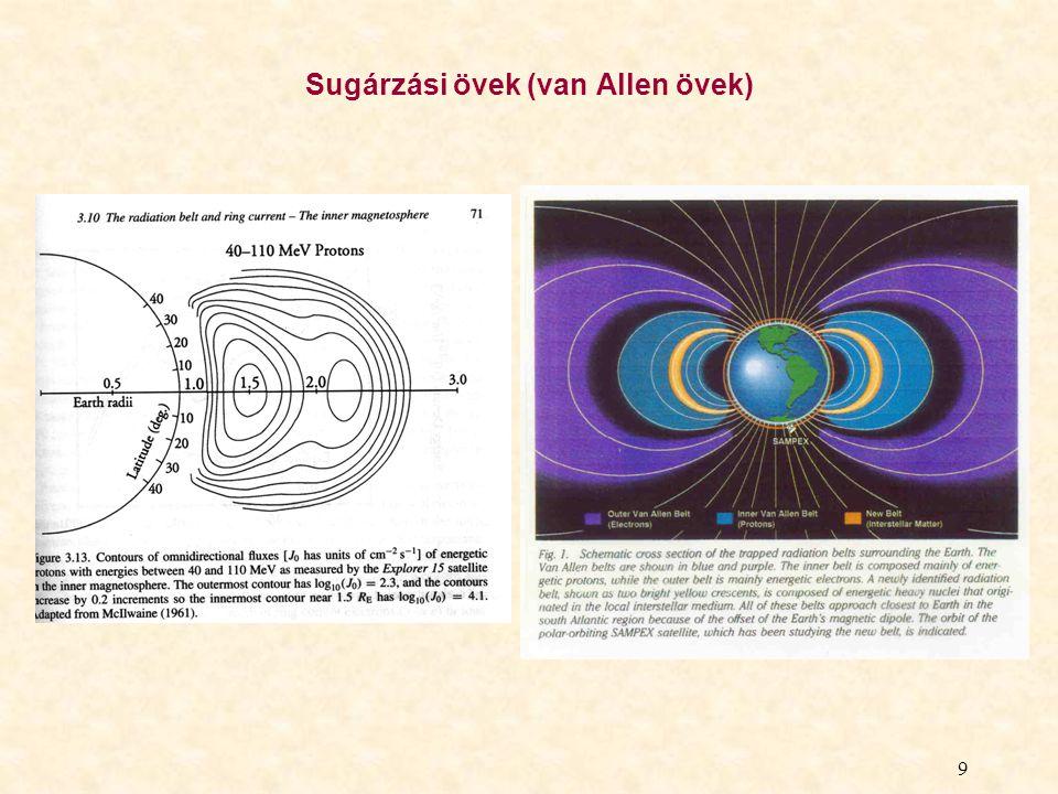 9 Sugárzási övek (van Allen övek)