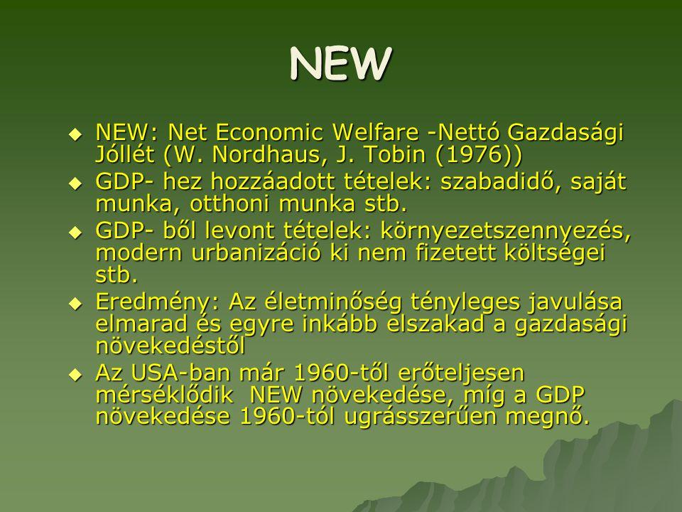 NEW  NEW: Net Economic Welfare -Nettó Gazdasági Jóllét (W. Nordhaus, J. Tobin (1976))  GDP- hez hozzáadott tételek: szabadidő, saját munka, otthoni