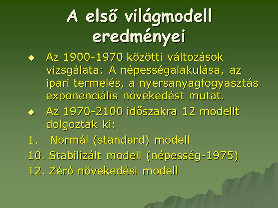 A első világmodell eredményei  Az 1900-1970 közötti változások vizsgálata: A népességalakulása, az ipari termelés, a nyersanyagfogyasztás exponenciál