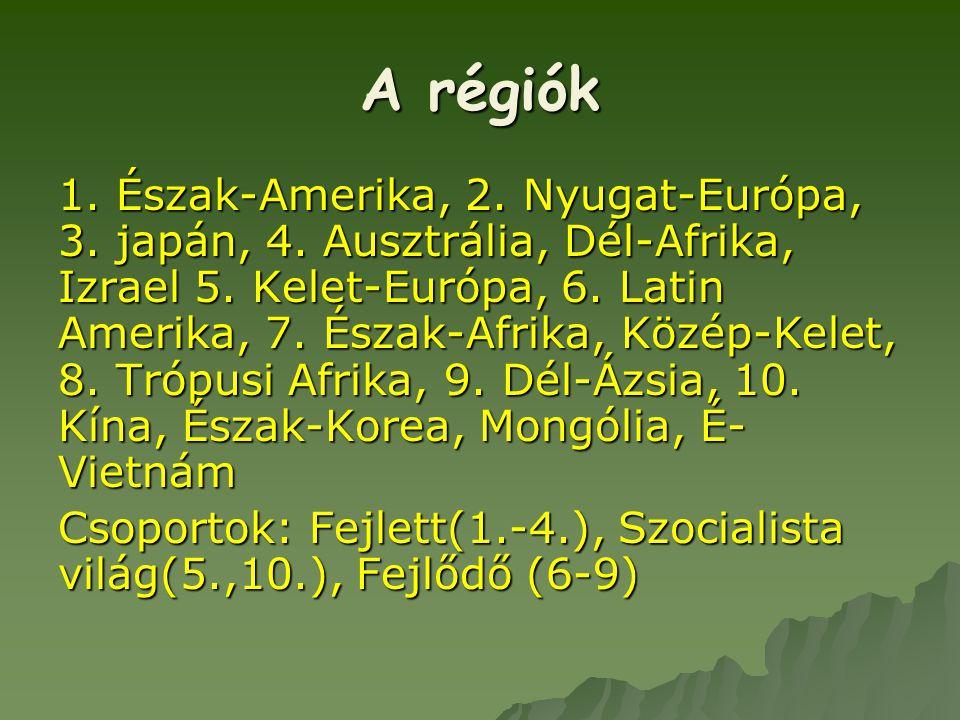 A régiók 1. Észak-Amerika, 2. Nyugat-Európa, 3. japán, 4. Ausztrália, Dél-Afrika, Izrael 5. Kelet-Európa, 6. Latin Amerika, 7. Észak-Afrika, Közép-Kel