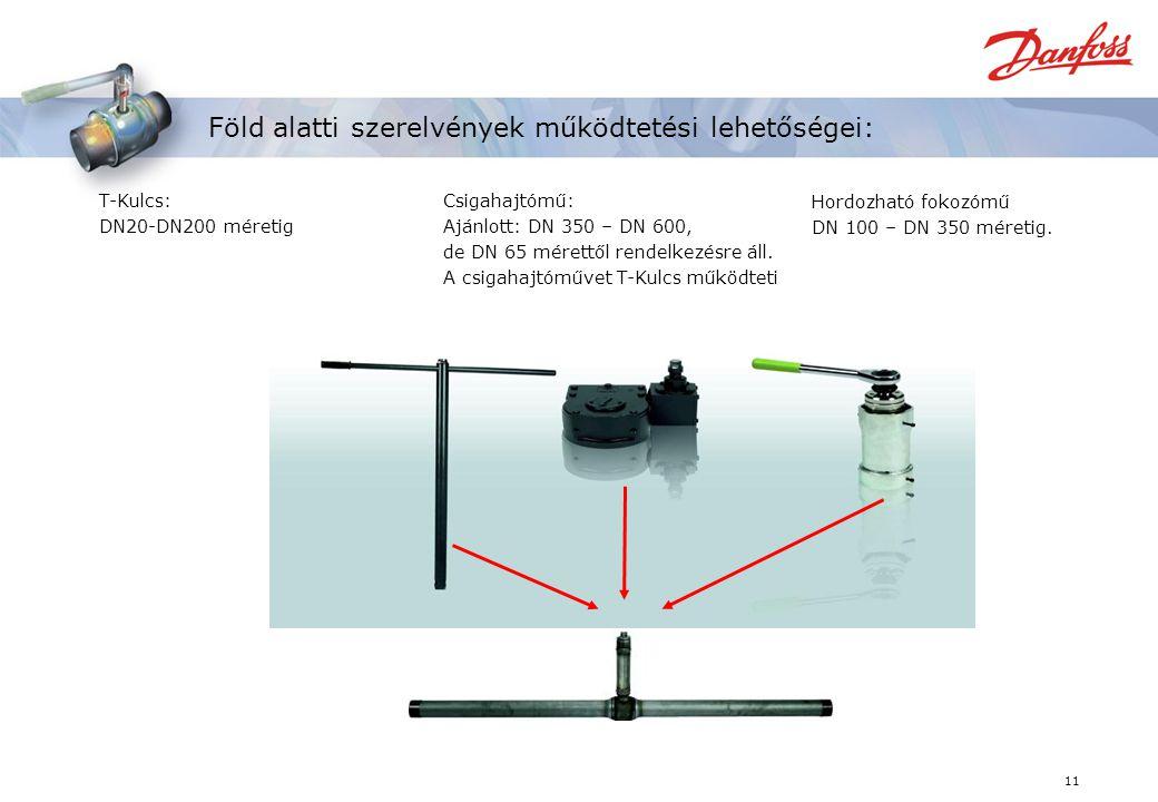 11 Föld alatti szerelvények működtetési lehetőségei: Csigahajtómű: Ajánlott: DN 350 – DN 600, de DN 65 mérettől rendelkezésre áll.