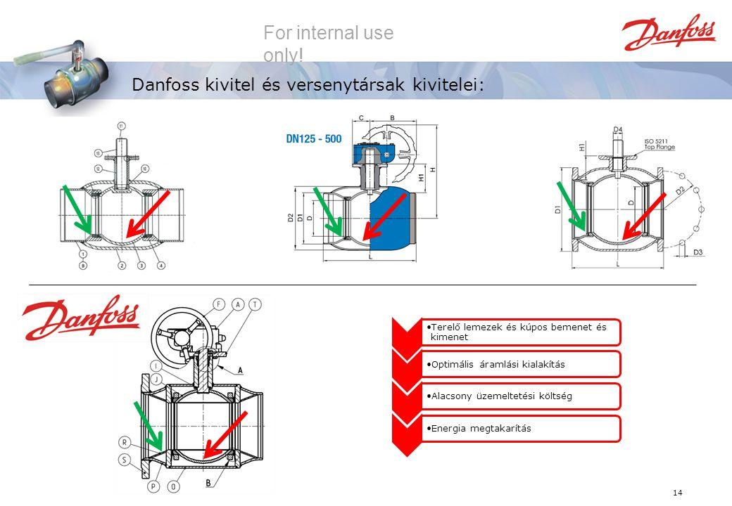 Danfoss kivitel és versenytársak kivitelei: 14 Terelő lemezek és kúpos bemenet és kimenet Optimális áramlási kialakítás Alacsony üzemeltetési költségEnergia megtakarítás For internal use only!