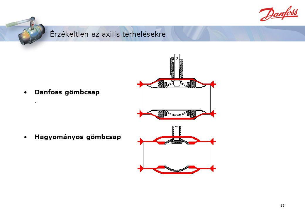 18 Érzékeltlen az axilis terhelésekre Danfoss gömbcsap. Hagyományos gömbcsap
