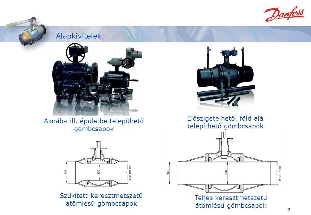 3 Alapkivitelek Aknába ill.