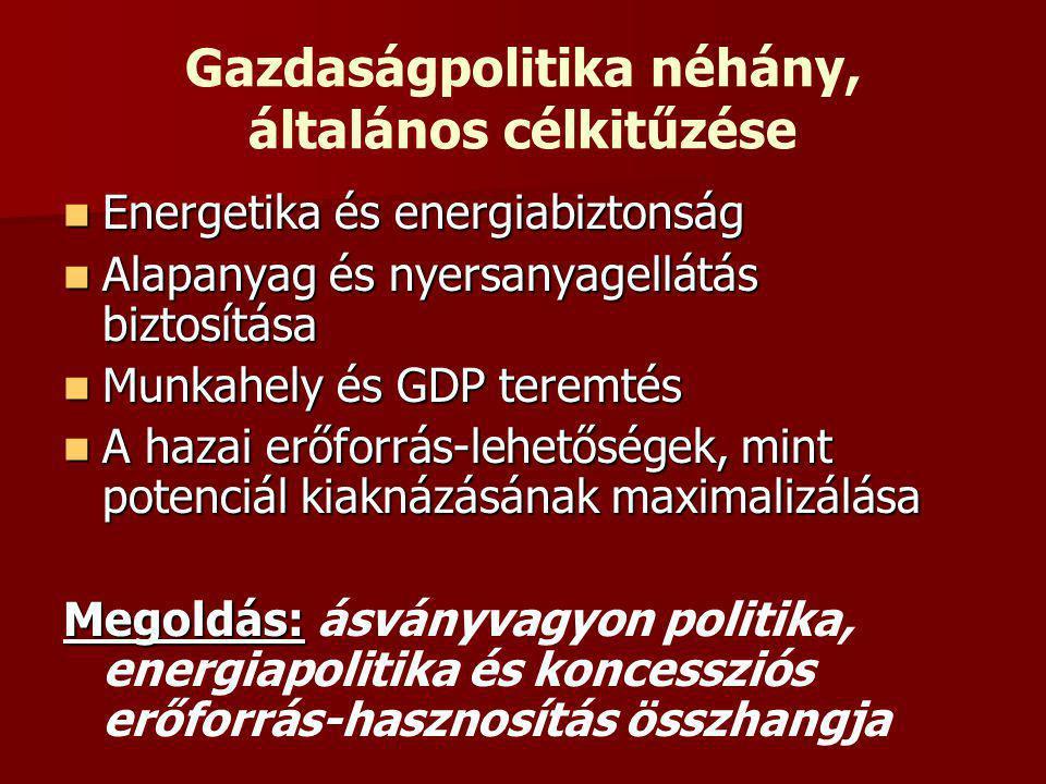 Gazdaságpolitika néhány, általános célkitűzése Energetika és energiabiztonság Energetika és energiabiztonság Alapanyag és nyersanyagellátás biztosítása Alapanyag és nyersanyagellátás biztosítása Munkahely és GDP teremtés Munkahely és GDP teremtés A hazai erőforrás-lehetőségek, mint potenciál kiaknázásának maximalizálása A hazai erőforrás-lehetőségek, mint potenciál kiaknázásának maximalizálása Megoldás: Megoldás: ásványvagyon politika, energiapolitika és koncessziós erőforrás-hasznosítás összhangja