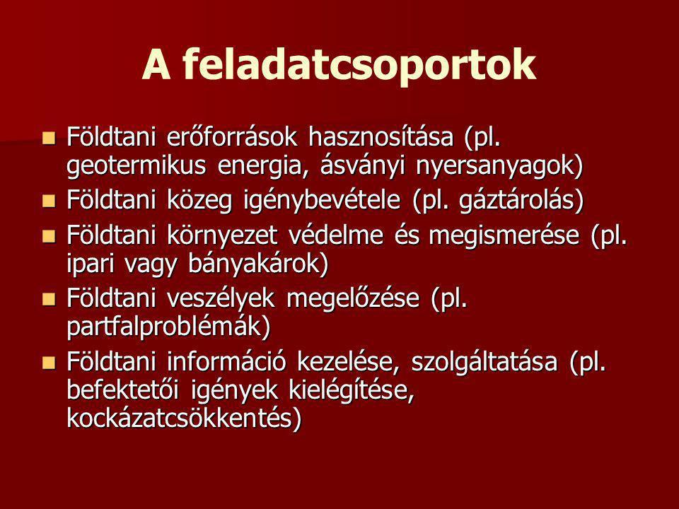 A feladatcsoportok Földtani erőforrások hasznosítása (pl.