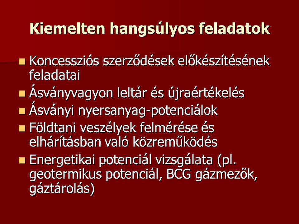 Kiemelten hangsúlyos feladatok Koncessziós szerződések előkészítésének feladatai Koncessziós szerződések előkészítésének feladatai Ásványvagyon leltár