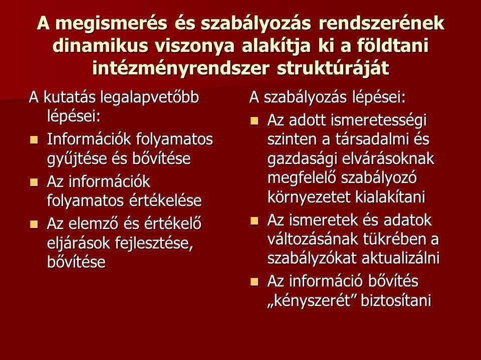 """A megismerés és szabályozás rendszerének dinamikus viszonya alakítja ki a földtani intézményrendszer struktúráját A kutatás legalapvetőbb lépései: Információk folyamatos gyűjtése és bővítése Információk folyamatos gyűjtése és bővítése Az információk folyamatos értékelése Az információk folyamatos értékelése Az elemző és értékelő eljárások fejlesztése, bővítése Az elemző és értékelő eljárások fejlesztése, bővítése A szabályozás lépései: Az adott ismeretességi szinten a társadalmi és gazdasági elvárásoknak megfelelő szabályozó környezetet kialakítani Az adott ismeretességi szinten a társadalmi és gazdasági elvárásoknak megfelelő szabályozó környezetet kialakítani Az ismeretek és adatok változásának tükrében a szabályzókat aktualizálni Az ismeretek és adatok változásának tükrében a szabályzókat aktualizálni Az információ bővítés """"kényszerét biztosítani Az információ bővítés """"kényszerét biztosítani"""
