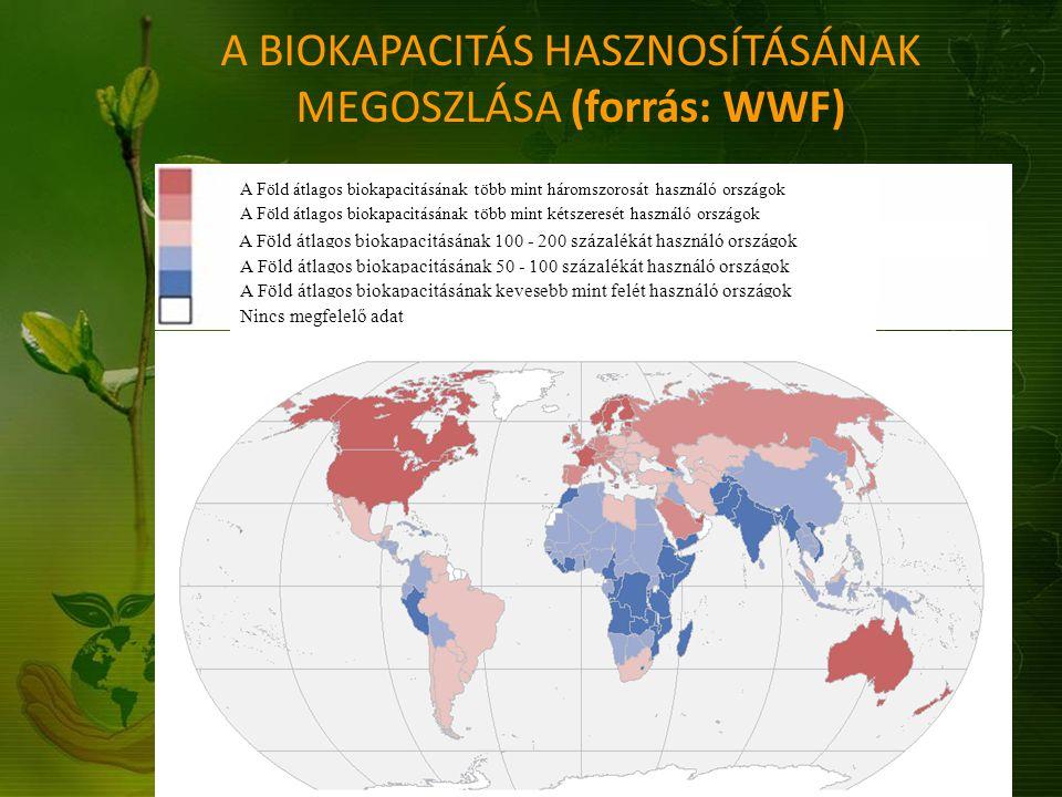 A BIOKAPACITÁS HASZNOSÍTÁSÁNAK MEGOSZLÁSA (forrás: WWF) A Föld átlagos biokapacitásának több mint háromszorosát használó országok A Föld átlagos bioka