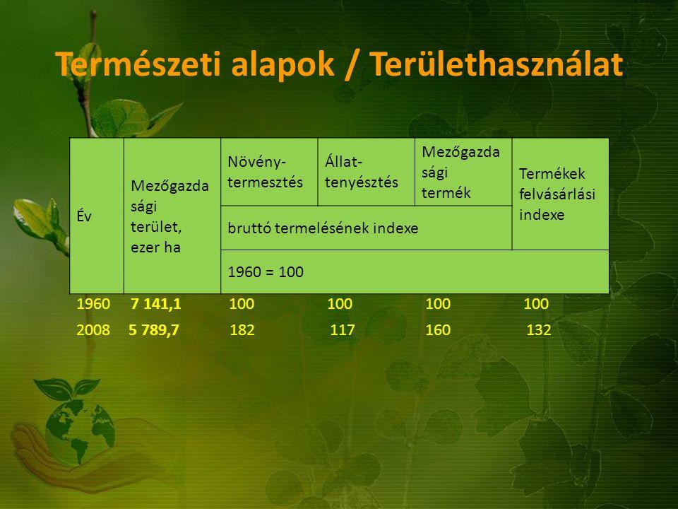 Természeti alapok / Területhasználat Év Mezőgazda sági terület, ezer ha Növény- termesztés Állat- tenyésztés Mezőgazda sági termék Termékek felvásárlá