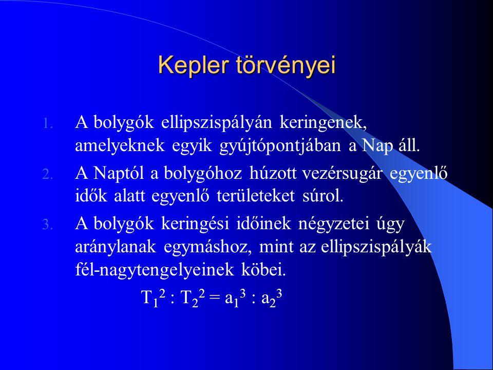 Kepler törvényei 1. A bolygók ellipszispályán keringenek, amelyeknek egyik gyújtópontjában a Nap áll. 2. A Naptól a bolygóhoz húzott vezérsugár egyenl