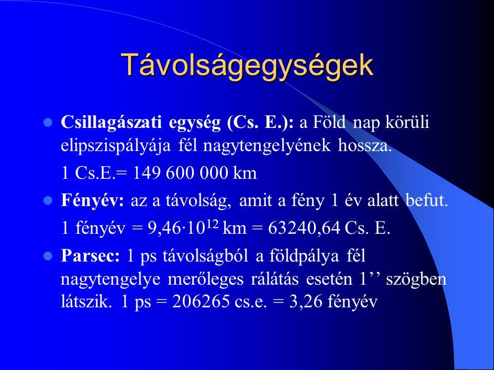 Távolságegységek Csillagászati egység (Cs. E.): a Föld nap körüli elipszispályája fél nagytengelyének hossza. 1 Cs.E.= 149 600 000 km Fényév: az a táv