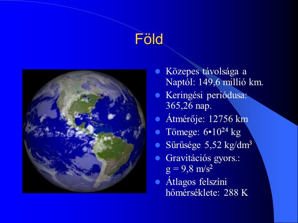 Föld Közepes távolsága a Naptól: 149,6 millió km. Keringési periódusa: 365,26 nap. Átmérője: 12756 km Tömege: 610 24 kg Sűrűsége 5,52 kg/dm 3 Gravitác