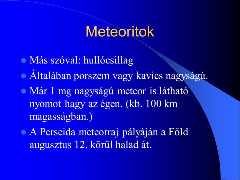 Meteoritok Más szóval: hullócsillag Általában porszem vagy kavics nagyságú. Már 1 mg nagyságú meteor is látható nyomot hagy az égen. (kb. 100 km magas