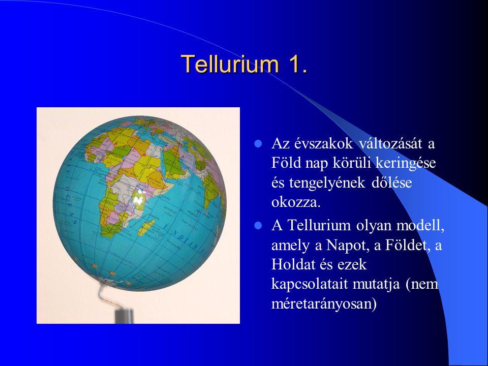 Tellurium 1. Az évszakok változását a Föld nap körüli keringése és tengelyének dőlése okozza. A Tellurium olyan modell, amely a Napot, a Földet, a Hol
