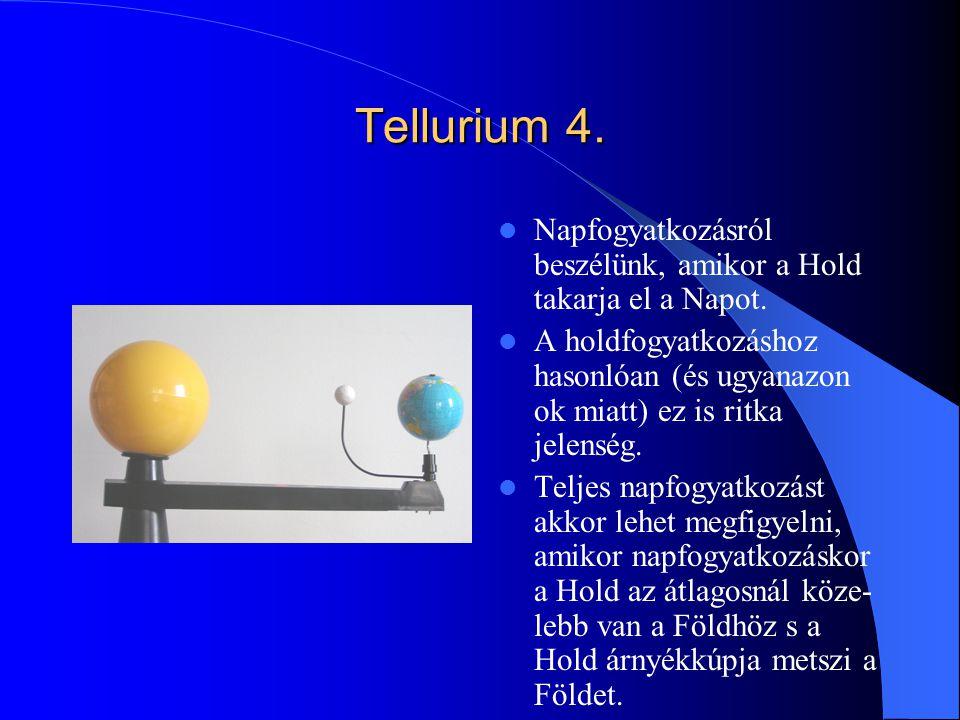 Tellurium 4. Napfogyatkozásról beszélünk, amikor a Hold takarja el a Napot. A holdfogyatkozáshoz hasonlóan (és ugyanazon ok miatt) ez is ritka jelensé