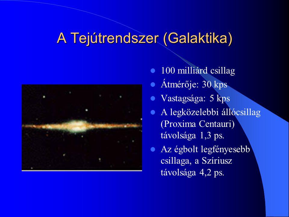 A Tejútrendszer (Galaktika) 100 milliárd csillag Átmérője: 30 kps Vastagsága: 5 kps A legközelebbi állócsillag (Proxima Centauri) távolsága 1,3 ps. Az