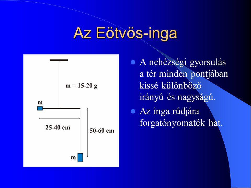 Az Eötvös-inga A nehézségi gyorsulás a tér minden pontjában kissé különböző irányú és nagyságú. Az inga rúdjára forgatónyomaték hat.