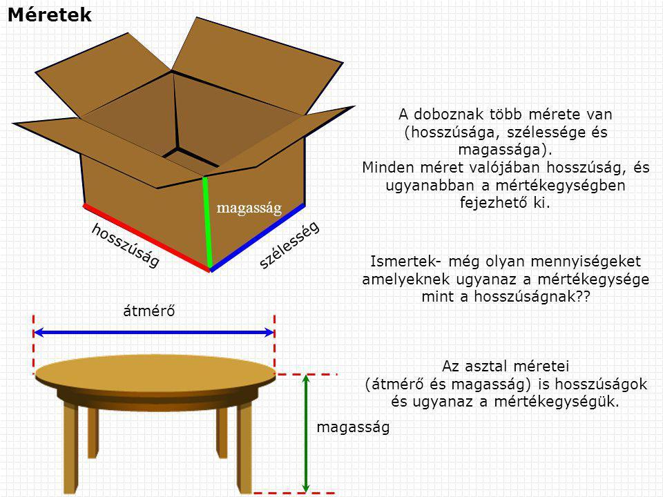 átmérő magasság A doboznak több mérete van (hosszúsága, szélessége és magassága). Minden méret valójában hosszúság, és ugyanabban a mértékegységben fe
