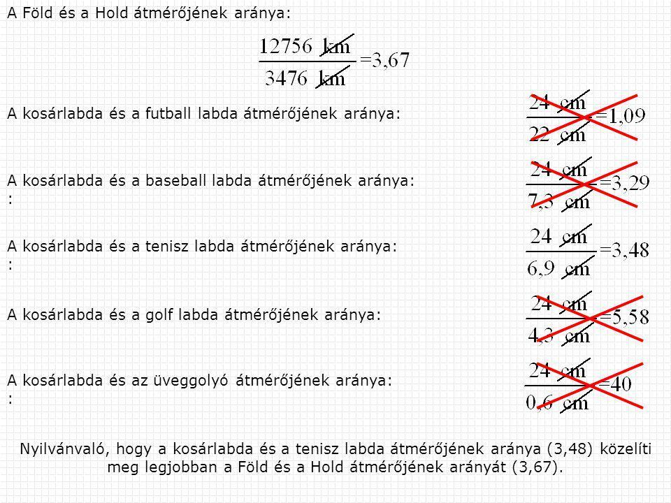 A Föld és a Hold átmérőjének aránya: A kosárlabda és a futball labda átmérőjének aránya:A kosárlabda és a baseball labda átmérőjének aránya: : A kosár