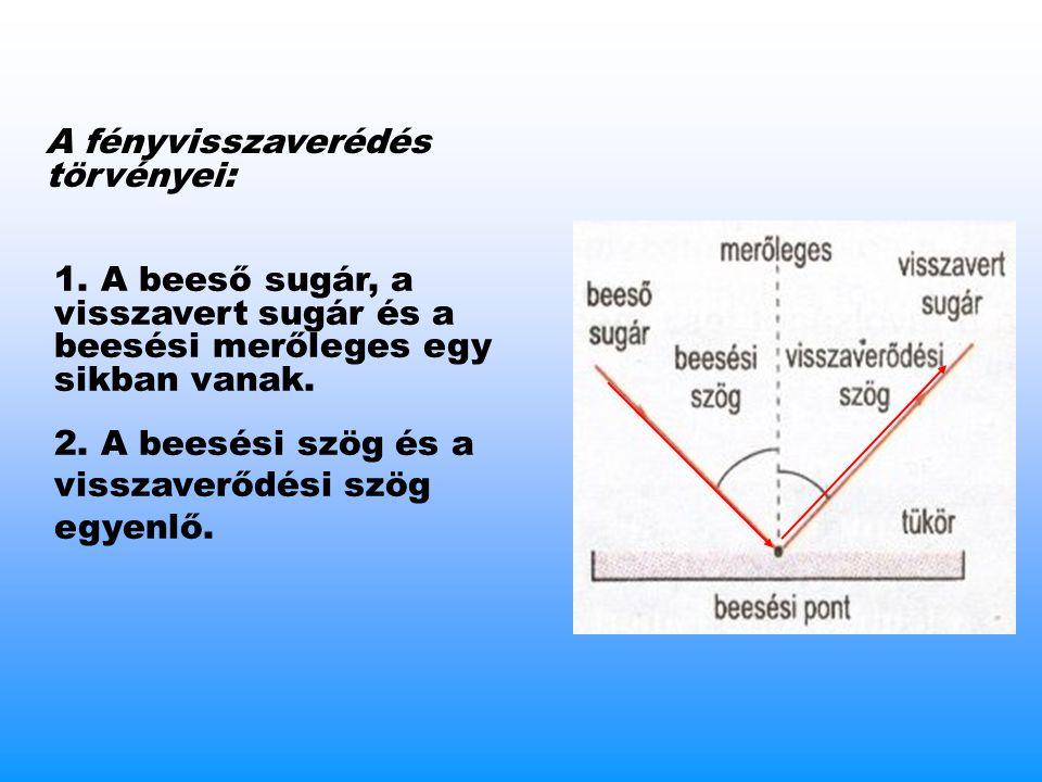 A fényvisszaverédés törvényei: 1. A beeső sugár, a visszavert sugár és a beesési merőleges egy sikban vanak. 2. A beesési szög és a visszaverődési szö