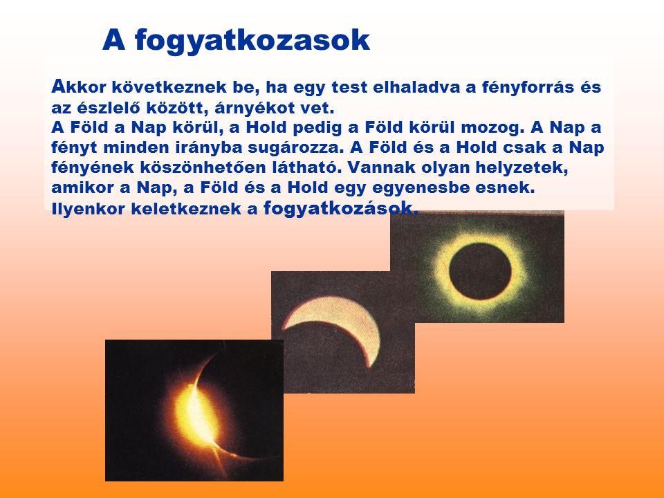 A kkor következnek be, ha egy test elhaladva a fényforrás és az észlelő között, árnyékot vet. A Föld a Nap körül, a Hold pedig a Föld körül mozog. A N