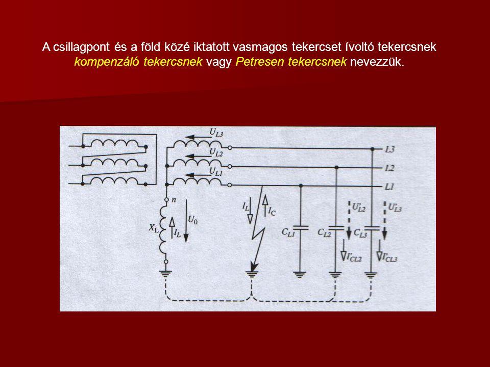 Ha a kompenzáló hálózat tápláló transzformátora háromszög tekercselésű akkor a kompenzáló tekercs elhelyezhetősége érdekében ún.