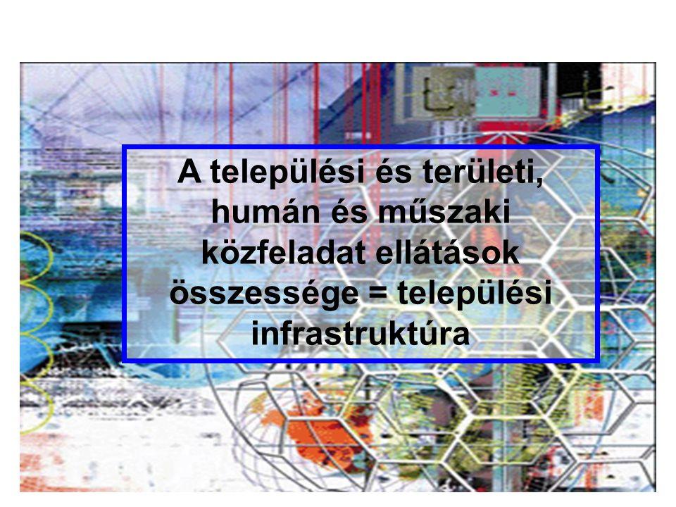 A települési és területi, humán és műszaki közfeladat ellátások összessége = települési infrastruktúra