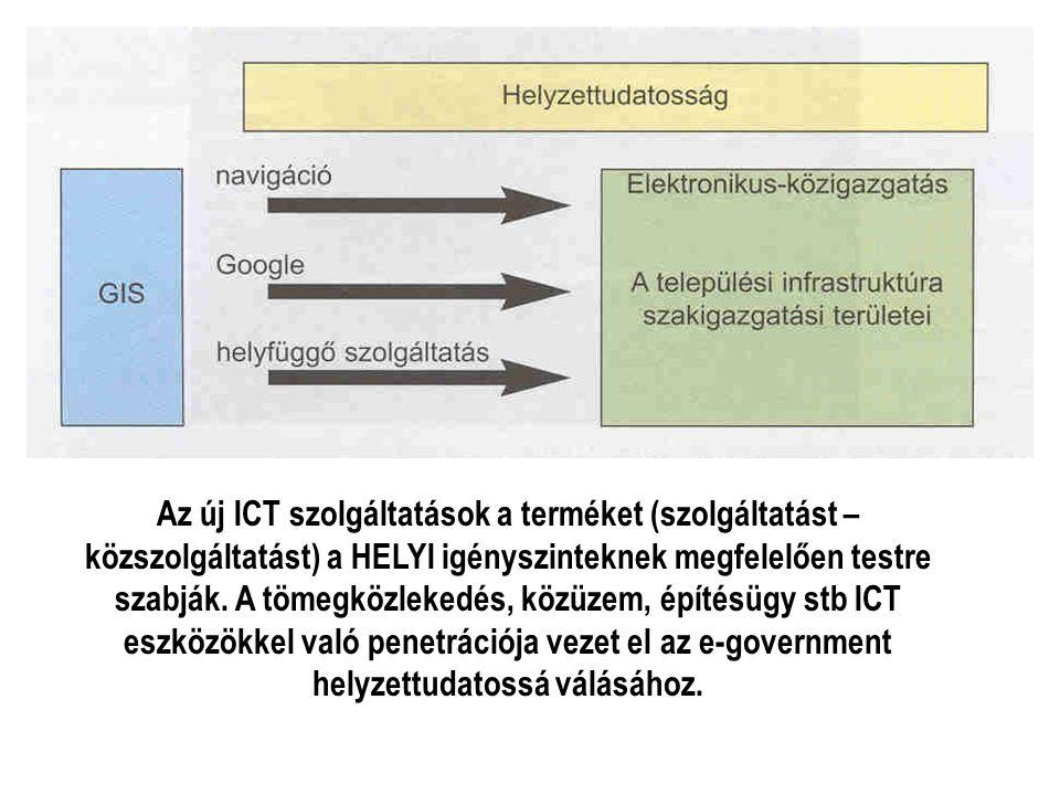 Az új ICT szolgáltatások a terméket (szolgáltatást – közszolgáltatást) a HELYI igényszinteknek megfelelően testre szabják. A tömegközlekedés, közüzem,