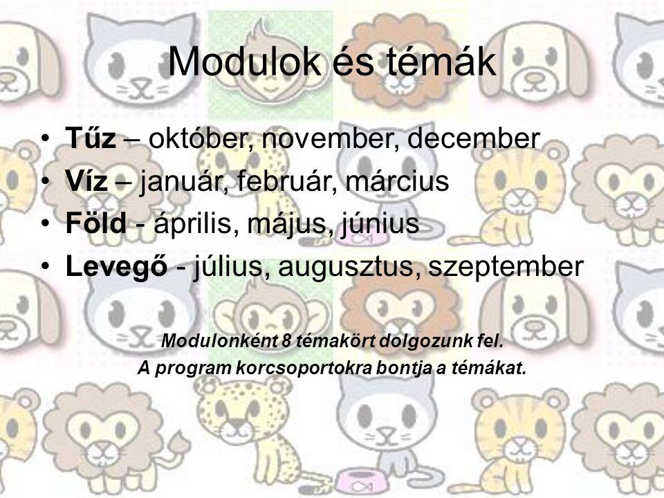 Modulok és témák Tűz – október, november, december Víz – január, február, március Föld - április, május, június Levegő - július, augusztus, szeptember