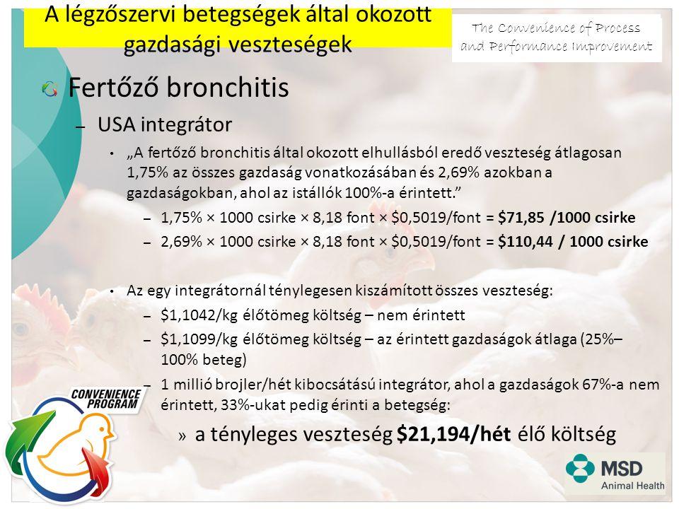 """The Convenience of Process and Performance Improvement A légzőszervi betegségek által okozott gazdasági veszteségek Fertőző bronchitis – USA integrátor """"A fertőző bronchitis által okozott elhullásból eredő veszteség átlagosan 1,75% az összes gazdaság vonatkozásában és 2,69% azokban a gazdaságokban, ahol az istállók 100%-a érintett. – 1,75% × 1000 csirke × 8,18 font × $0,5019/font = $71,85 /1000 csirke – 2,69% × 1000 csirke × 8,18 font × $0,5019/font = $110,44 / 1000 csirke Az egy integrátornál ténylegesen kiszámított összes veszteség: – $1,1042/kg élőtömeg költség – nem érintett – $1,1099/kg élőtömeg költség – az érintett gazdaságok átlaga (25%– 100% beteg) – 1 millió brojler/hét kibocsátású integrátor, ahol a gazdaságok 67%-a nem érintett, 33%-ukat pedig érinti a betegség: » a tényleges veszteség $21,194/hét élő költség"""