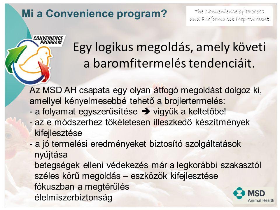 The Convenience of Process and Performance Improvement Egy logikus megoldás, amely követi a baromfitermelés tendenciáit.