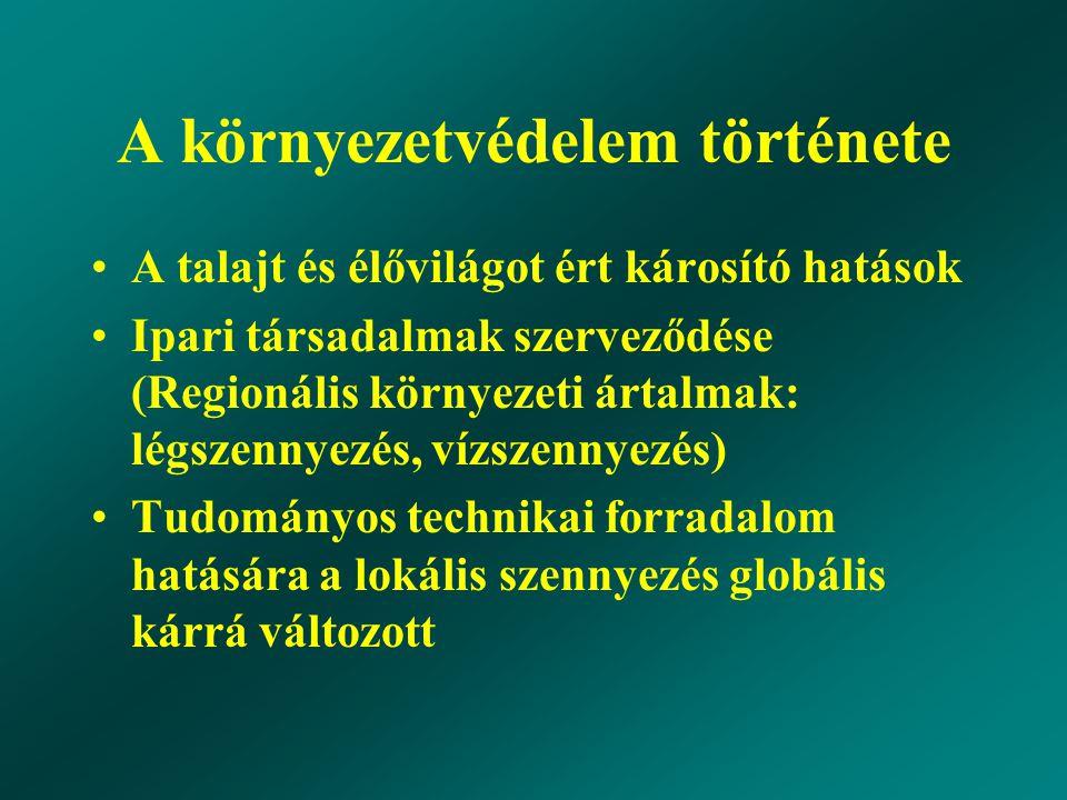 Túlhasználat elleni védelem Környezethasználati engedély, környezeti hatásvizsgálat (KHV)