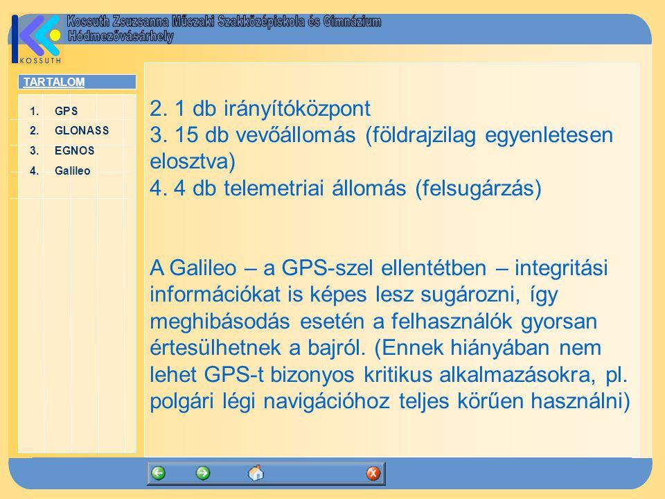 TARTALOM 1.GPSGPS 2.GLONASSGLONASS 3.EGNOSEGNOS 4.GalileoGalileo 2. 1 db irányítóközpont 3. 15 db vevőállomás (földrajzilag egyenletesen elosztva) 4.