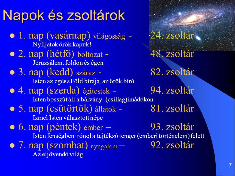 7 Napok és zsoltárok 1. nap (vasárnap) világosság - 24. zsoltár Nyíljatok örök kapuk! 2. nap (hétfő) boltozat - 48. zsoltár Jeruzsálem: földön és égen