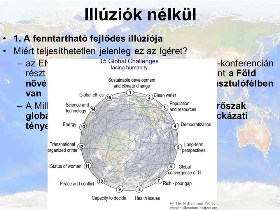 Illúziók nélkül 1. A fenntartható fejlődés illúziója Miért teljesíthetetlen jelenleg ez az ígéret? –az ENSZ által szervezett 2008-as biodiverzitás-kon
