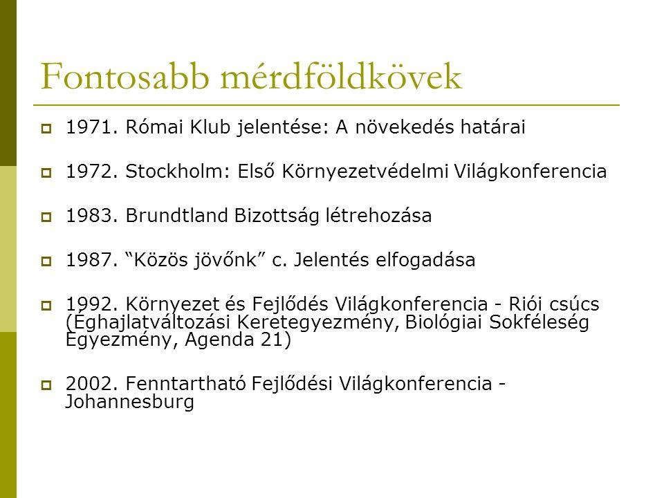 Fontosabb mérdföldkövek  1971. Római Klub jelentése: A növekedés határai  1972. Stockholm: Első Környezetvédelmi Világkonferencia  1983. Brundtland
